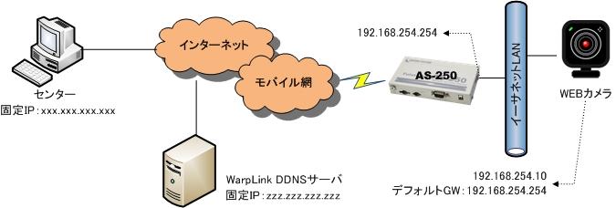 WarpLink_filter