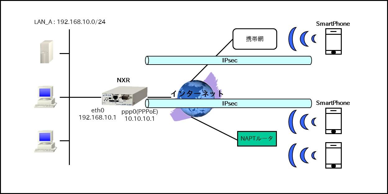 fnw_ip_remote_08
