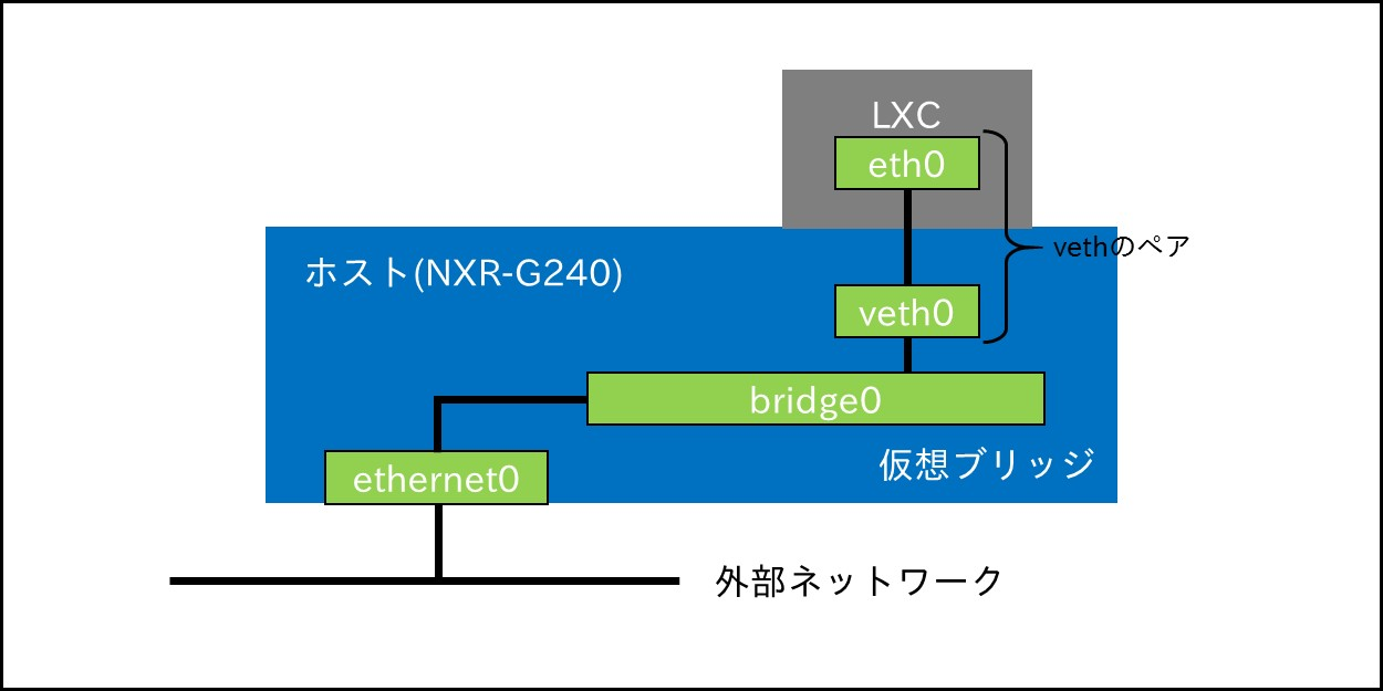 fnw_om_lxc_04